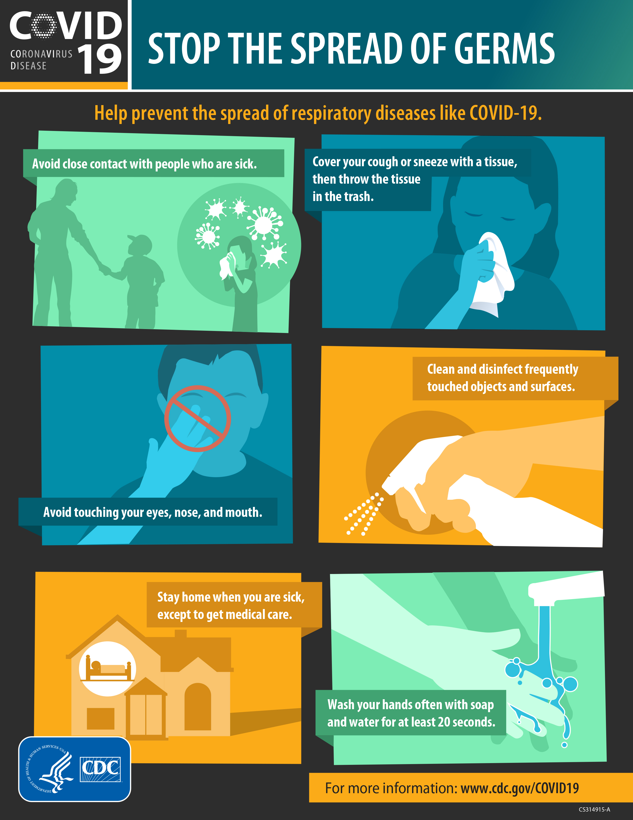 A graphic about how to stop the spread of germs